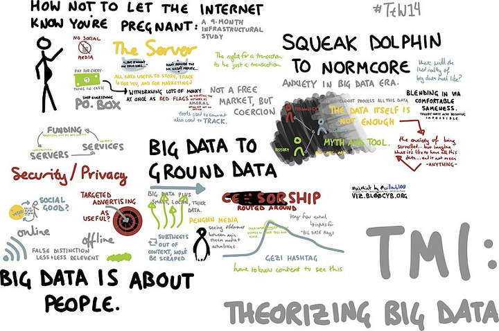 Is Big Data Cause Or Consequence